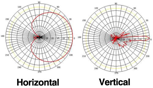 Diagrama_sectorial.png