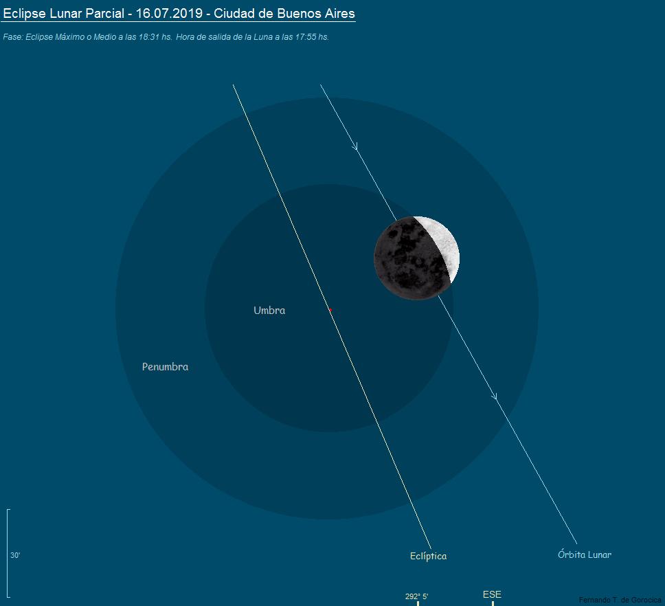 hora eclipse lunar julio 2019
