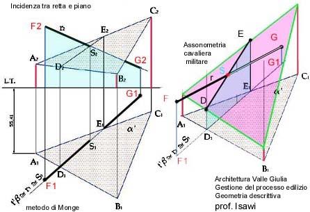 Incidenza geometria wikipedia for Piccoli piani di un piano