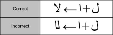 Ligature arabe lam alif.png