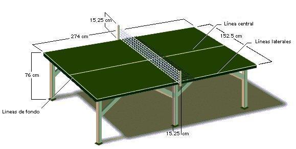 707c9f4b9 Representación esquemática d una mesa de xuegu