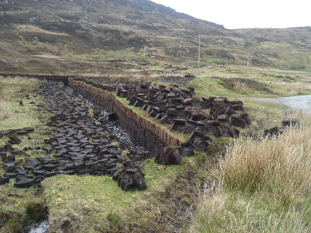 Is Peat A Natural Resource Used For Energy