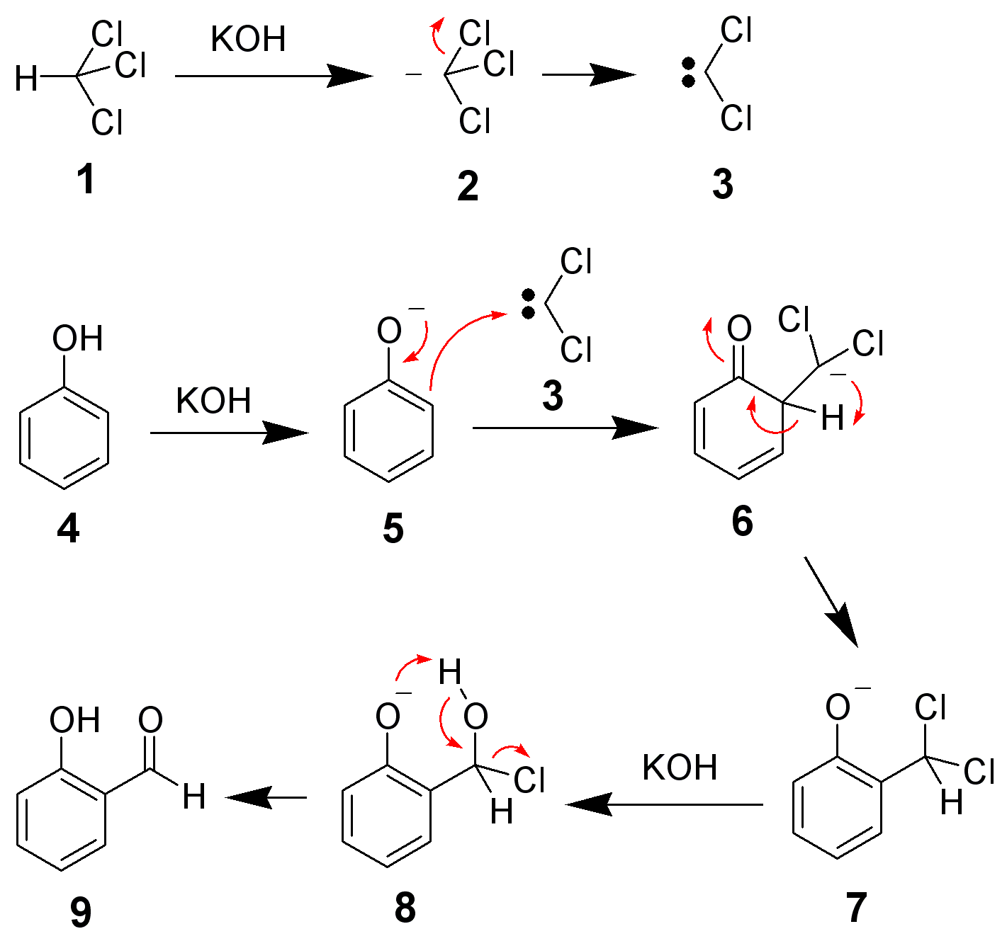 File:Reimer-Tiemann Reaction Mechanism.png - Wikipedia, the free ...