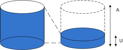 Dynamic Provisioning — Wikipédia