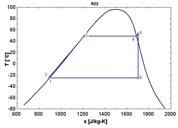 Saturation vapor curve - Wikipedia- Wikipedia