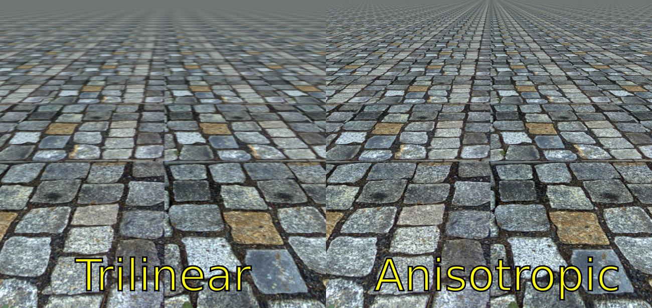Anisotropic_filtering_en.png