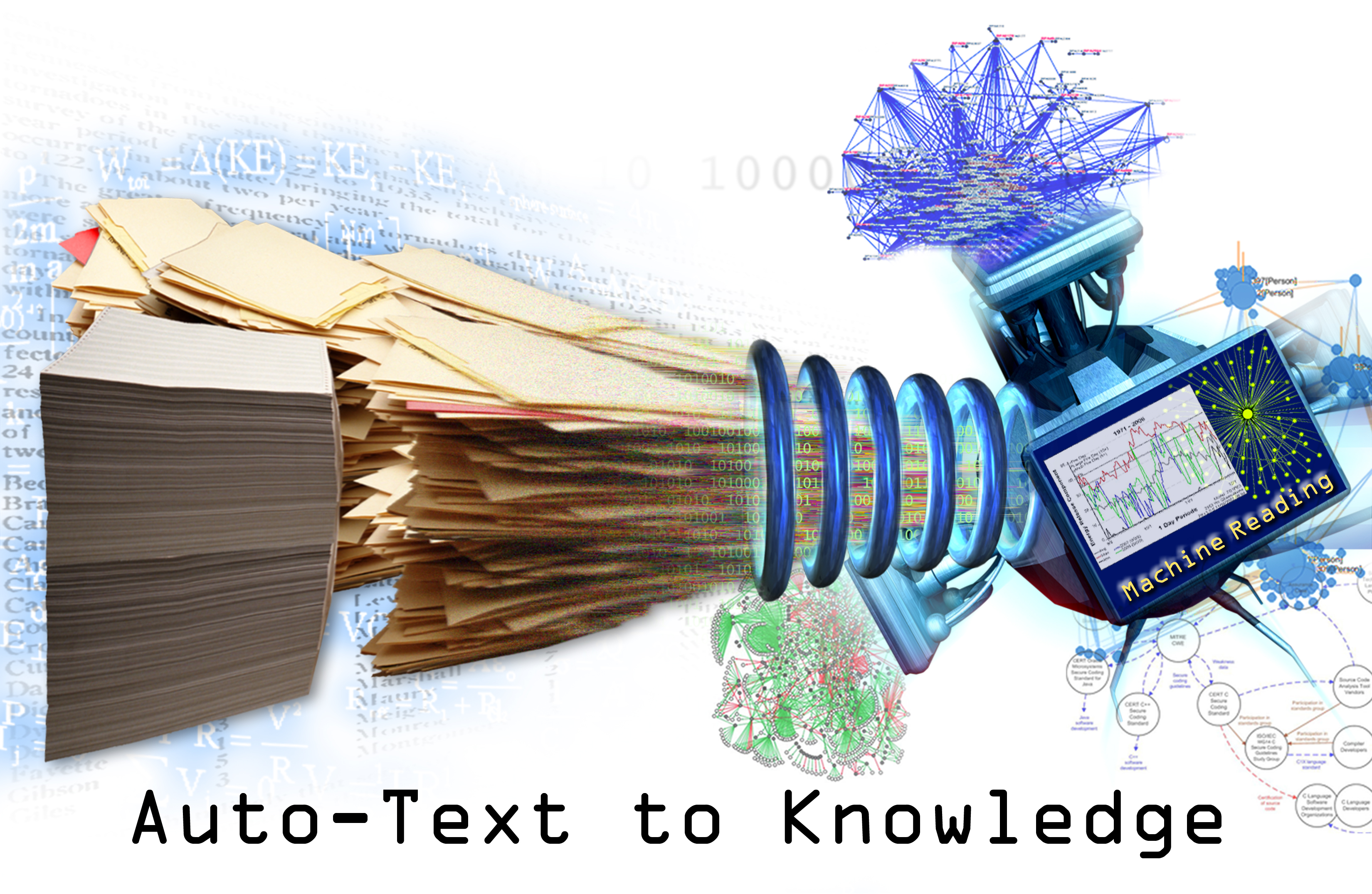File Auto Text To Knowledge Jpg