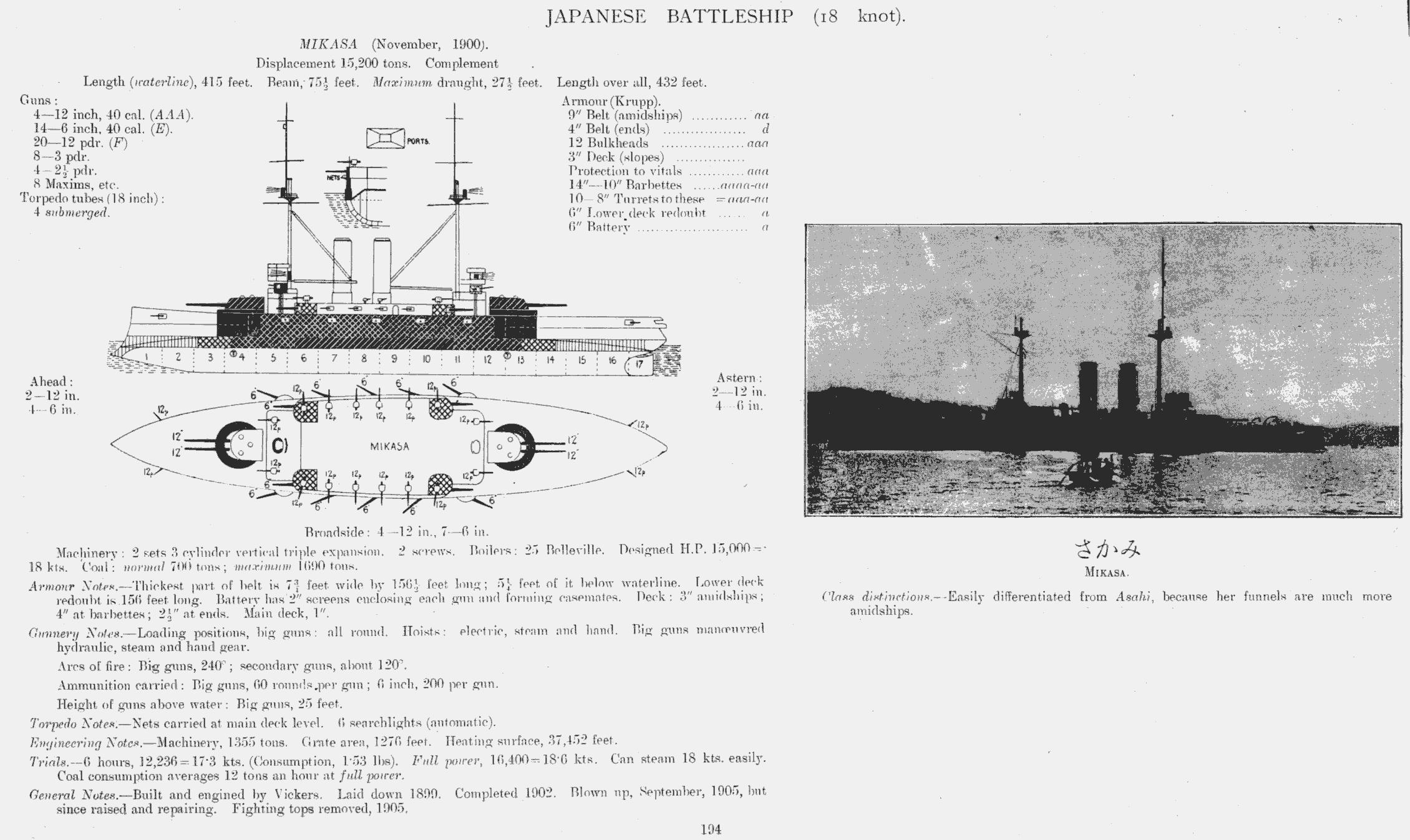 Battleship_Mikasa_from_JFS1906.png