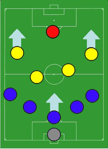 10er position fußball