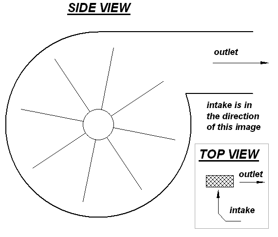 Centrifugal Blower Diagram : File centrifugal fan wikimedia commons