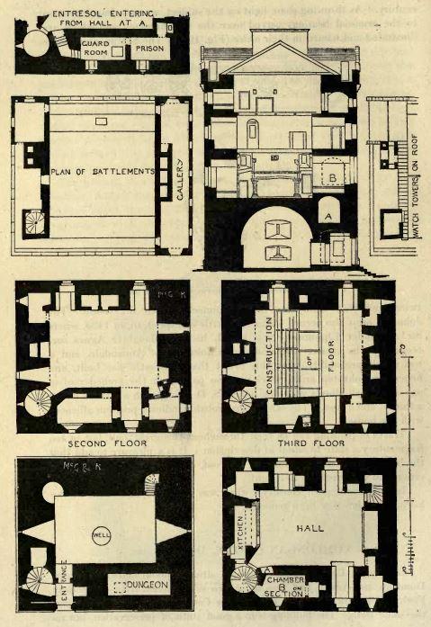 Floor plans for Comlongon Castle