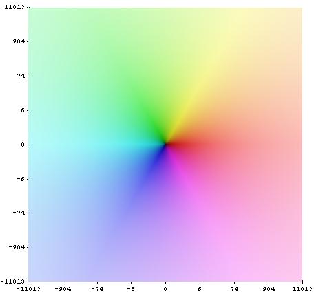 ベジェ曲線による作図法 [転載禁止]©2ch.net YouTube動画>4本 ->画像>246枚