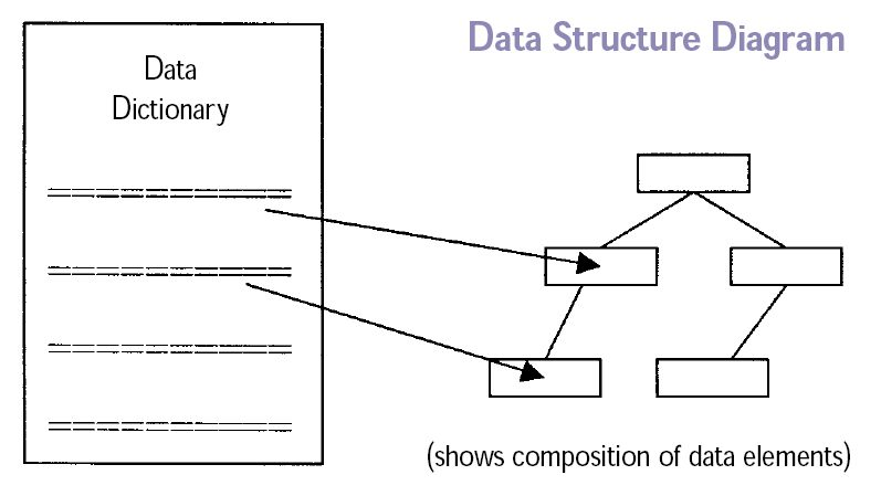 file data structure diagram jpg   wikimedia commonsfile data structure diagram jpg
