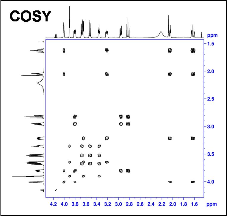 File Espectro Rmn Cosy Png Wikimedia Commons