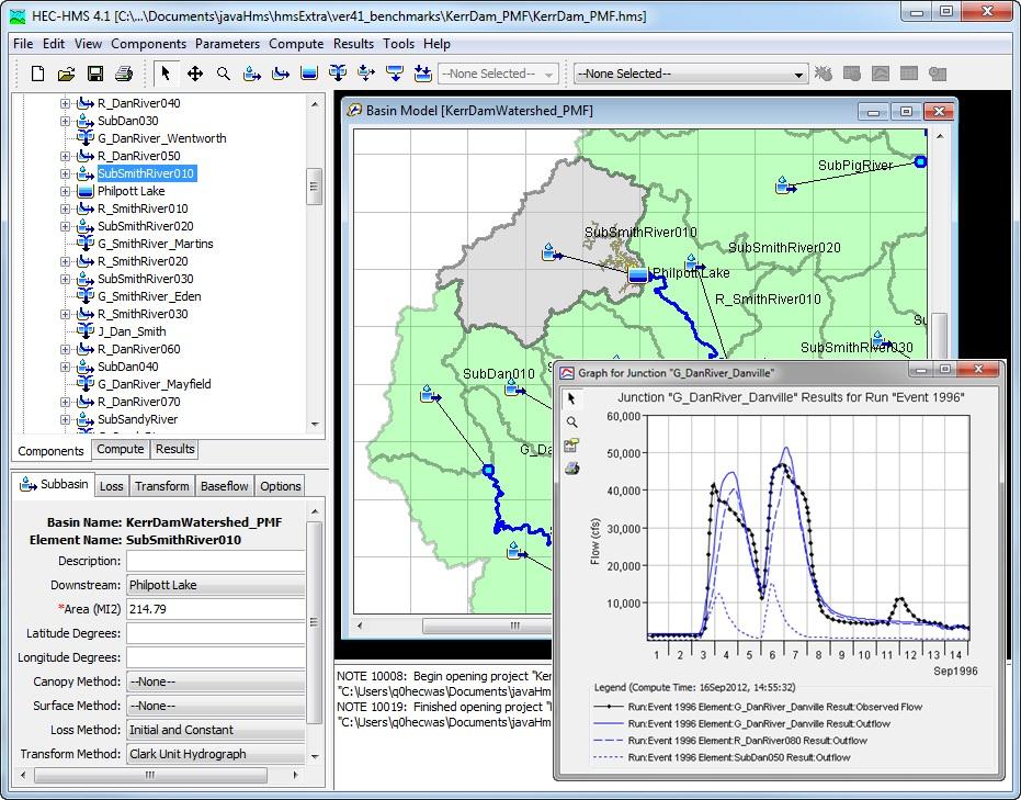 Parsimonious rainfall-runoff model construction supported ...