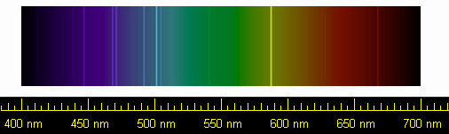 a la recherche des raies spectrales de l 39 h lium. Black Bedroom Furniture Sets. Home Design Ideas