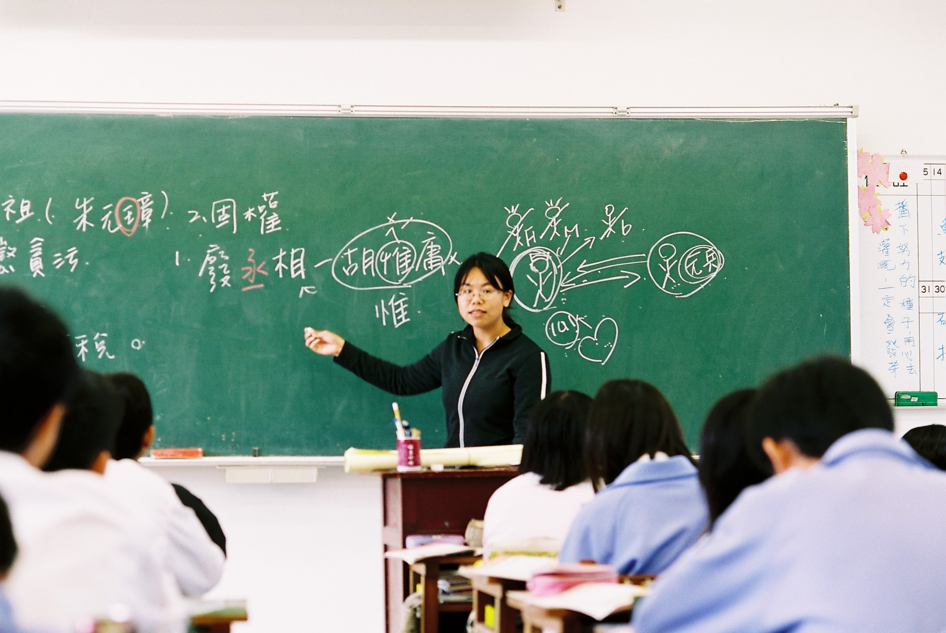 Types of Courses in the History Curriculum