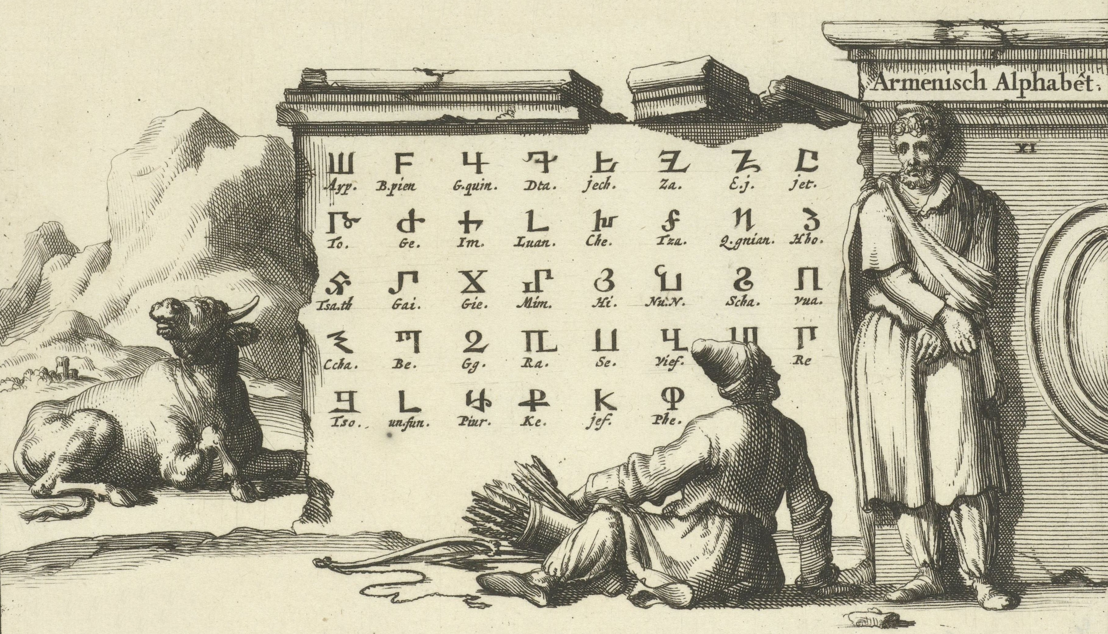 File:Jan Luyken Armenian alphabet 1690.jpg