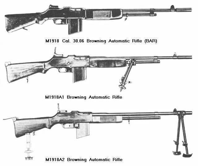 Diferentes opções M1918