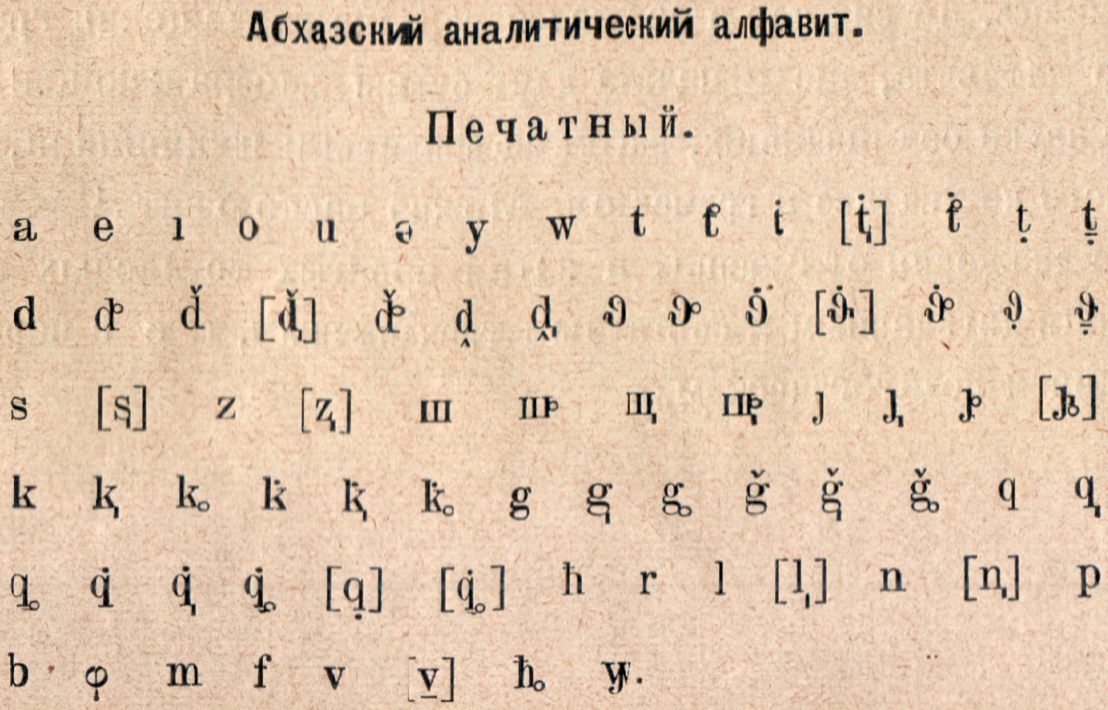 Ipa Chart English: Abkhaz alphabet - Wikipedia,Chart