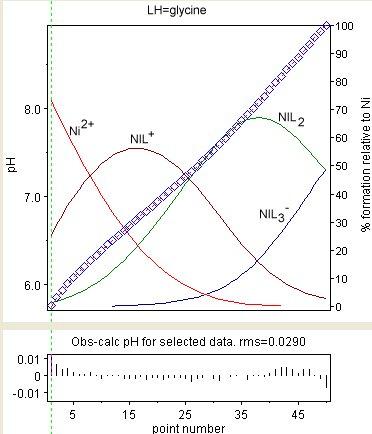 Back titration calculations antacid