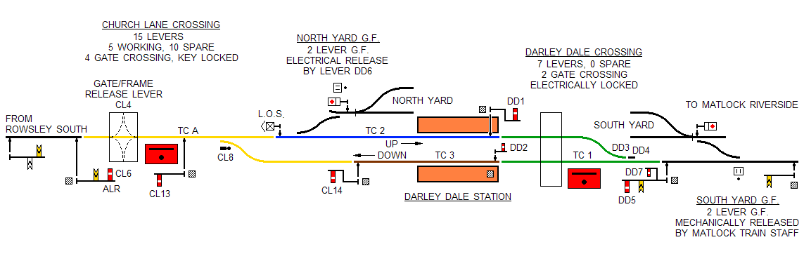Rail Diagramm | Wiring Diagram on