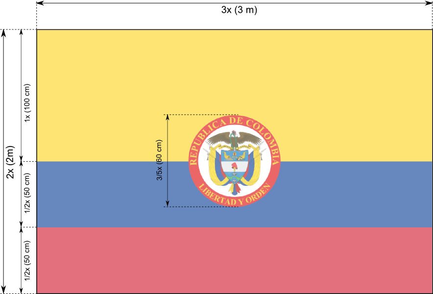 File presidential flag of colombia construction sheet - Medida de baneras ...