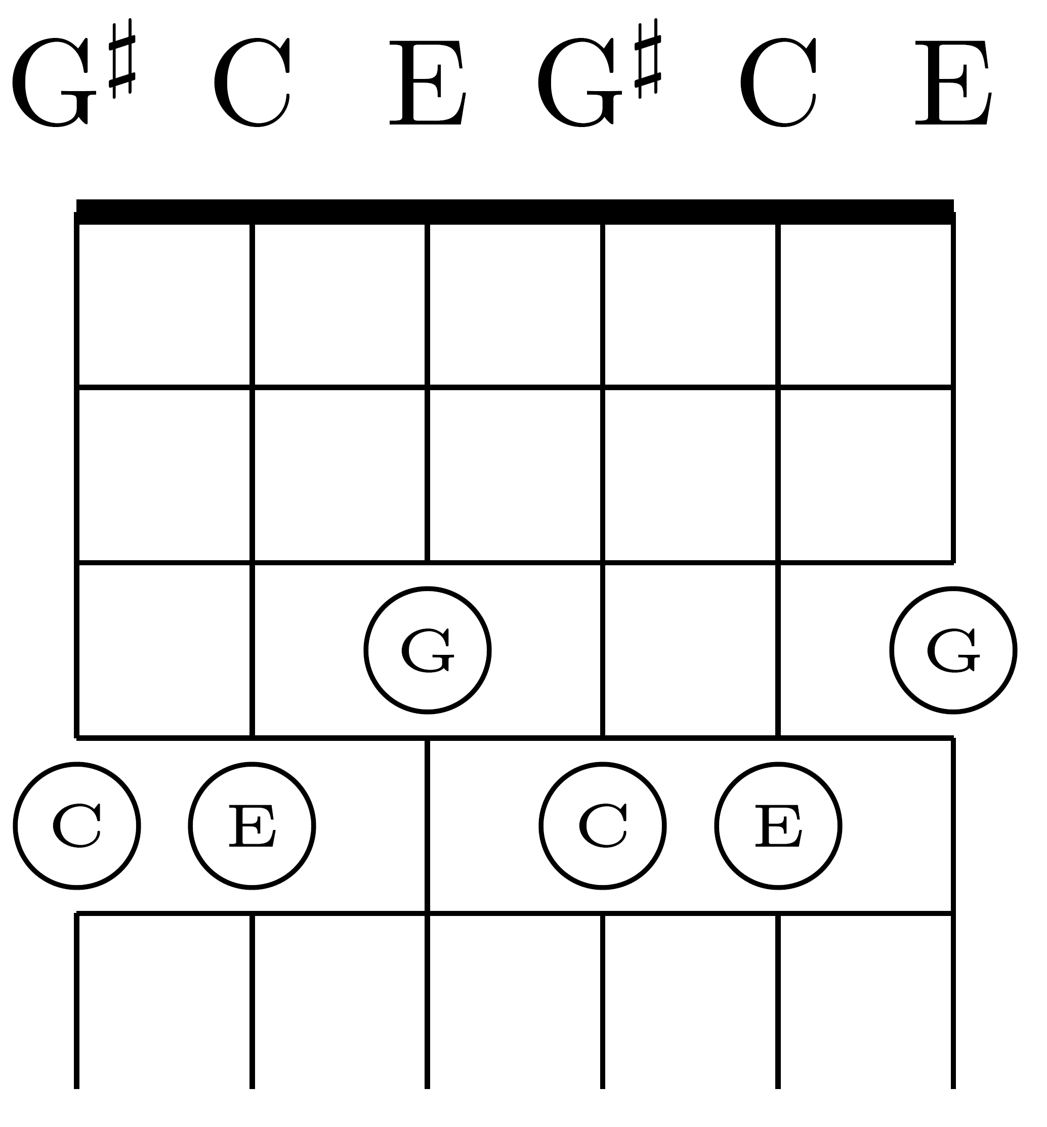 Fileshift c major chord three strings in major thirds tuning on fileshift c major chord three strings in major thirds tuning on six hexwebz Choice Image