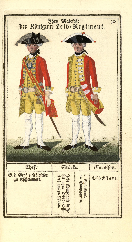 Vorstellung der sämtlichen Königl. Dänischen Armee - no-nb digibok 2007092512003-71.jpg