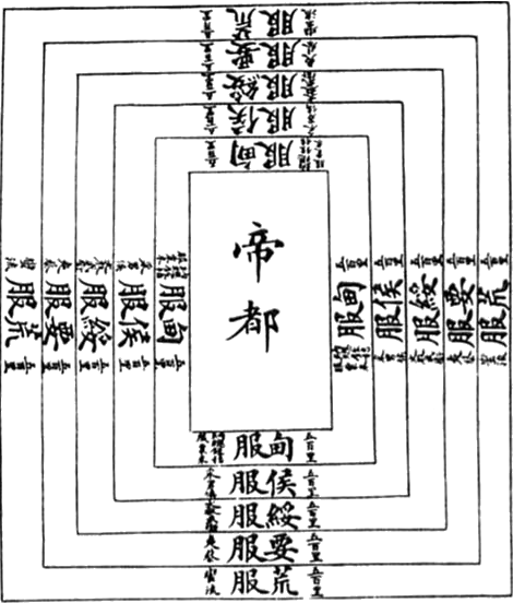 "A diagram from Qing Dynasty imperial documents showing the ""five degrees of subordination"" created by Emperor Yu. (Public Domain)"