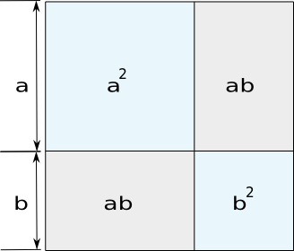 quadrado da soma