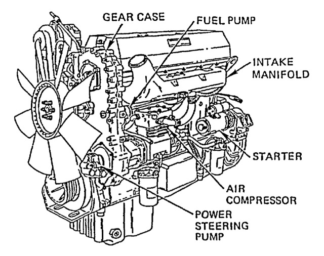 [SCHEMATICS_48IS]  File:Detroit Diesel Series 60 engine.jpg - Wikimedia Commons | Detroit Diesel Engine Diagram |  | Wikimedia Commons