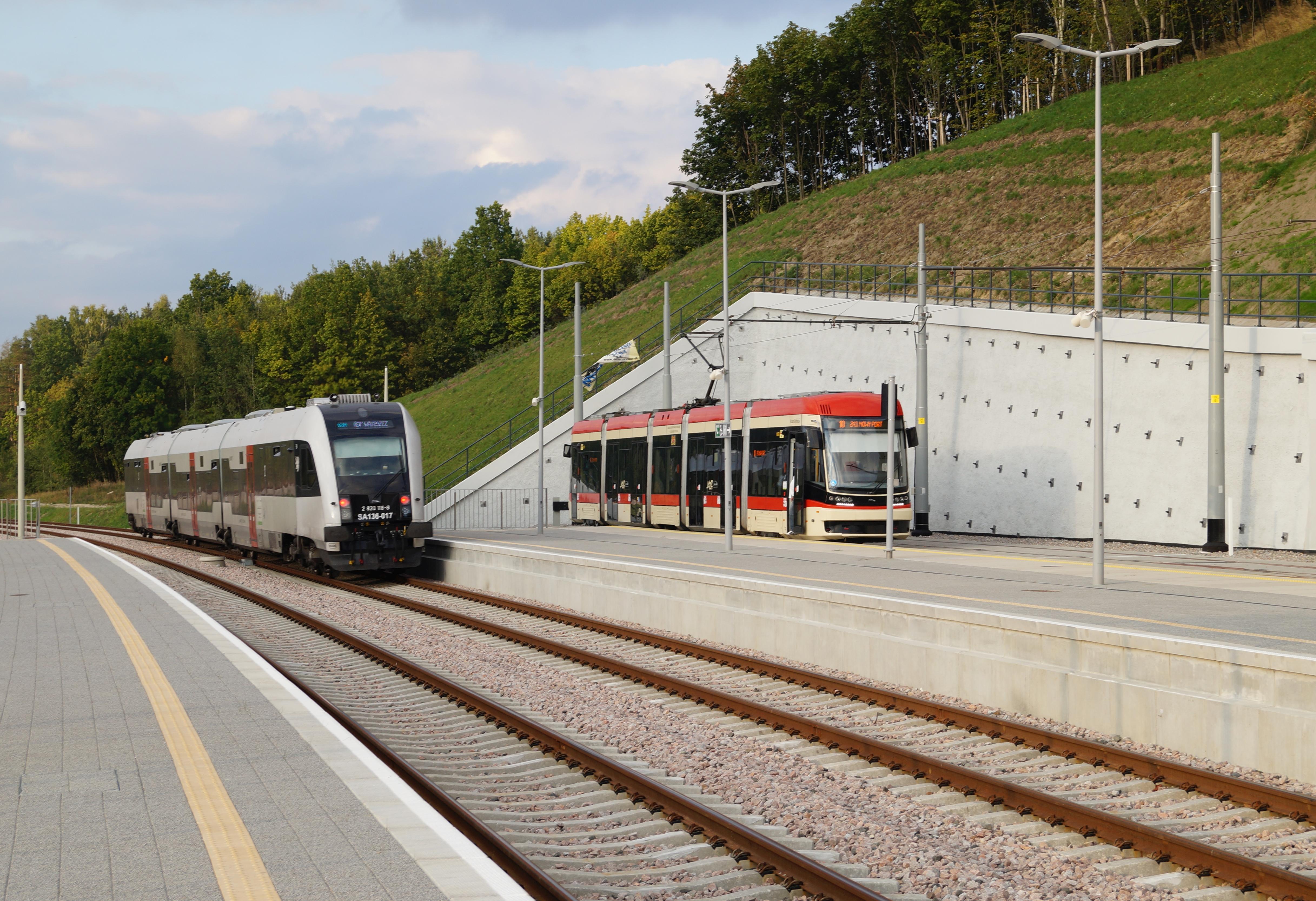Topnotch Gdańsk Brętowo railway station - Wikipedia KO54
