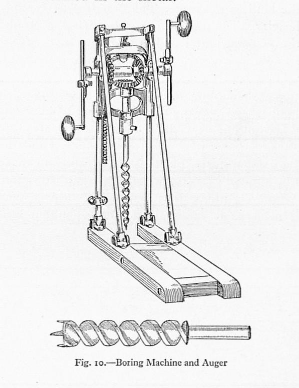 Boring machine (carpentry) - Wikipedia