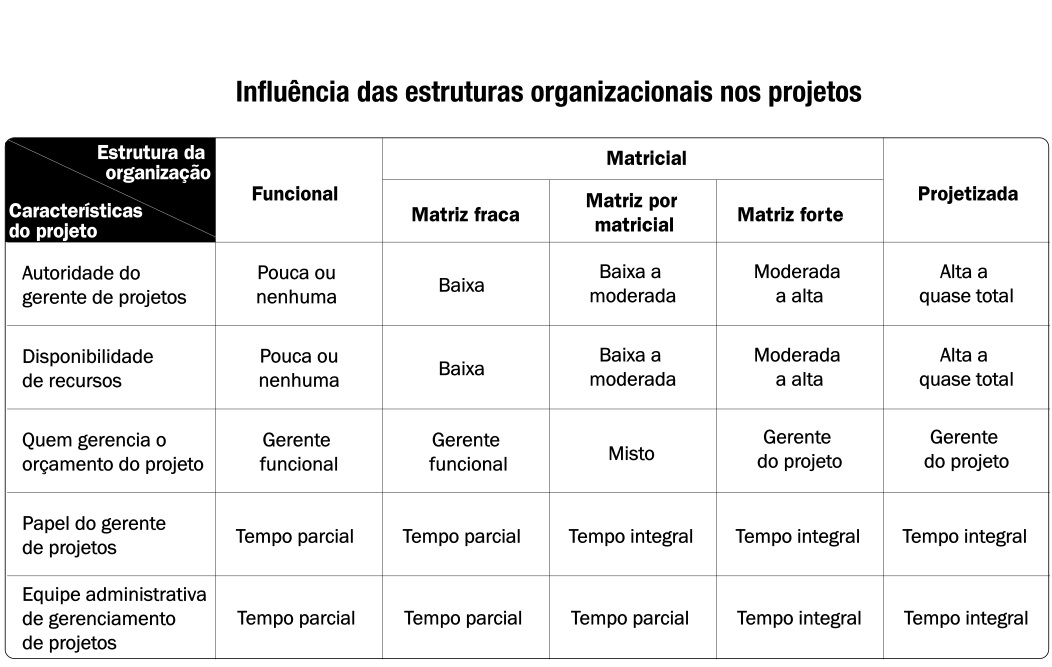 project management body of knowledge � wikip233dia a