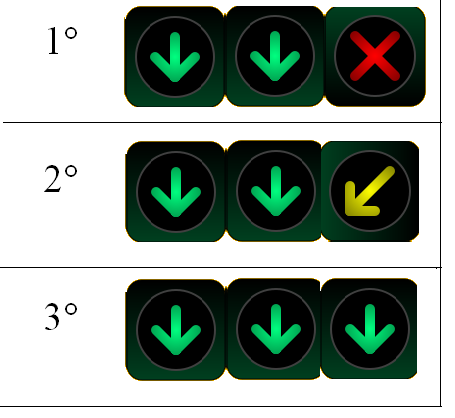 File Lane Signals Fr New Png Wikimedia Commons