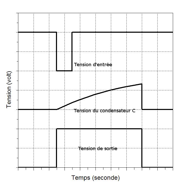 file ne555 monostable waveforms fr png