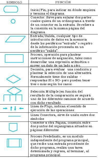 Artesanato Mdf Kit Higiene ~ File Simbolos1 jpg Wikimedia Commons