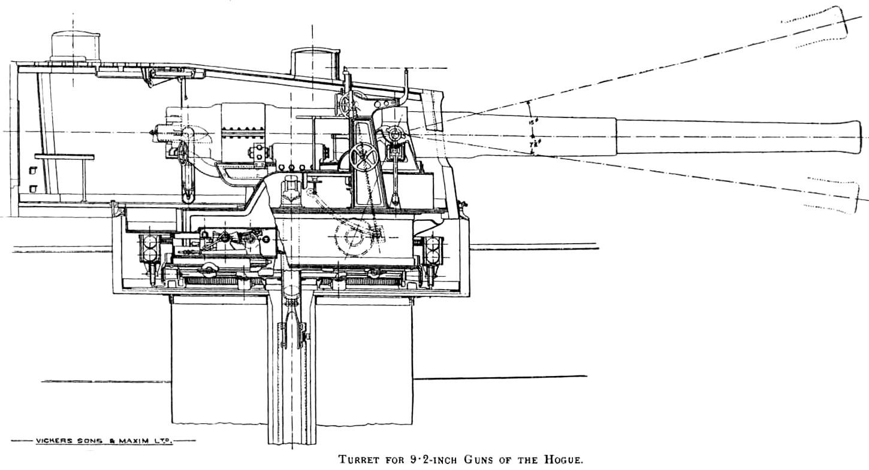 Inch Gun M Rock Island Arsenal