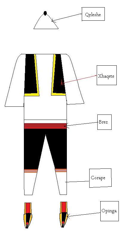 Një veshjet tradicional shqiptarë nga rajoni i Labërisë