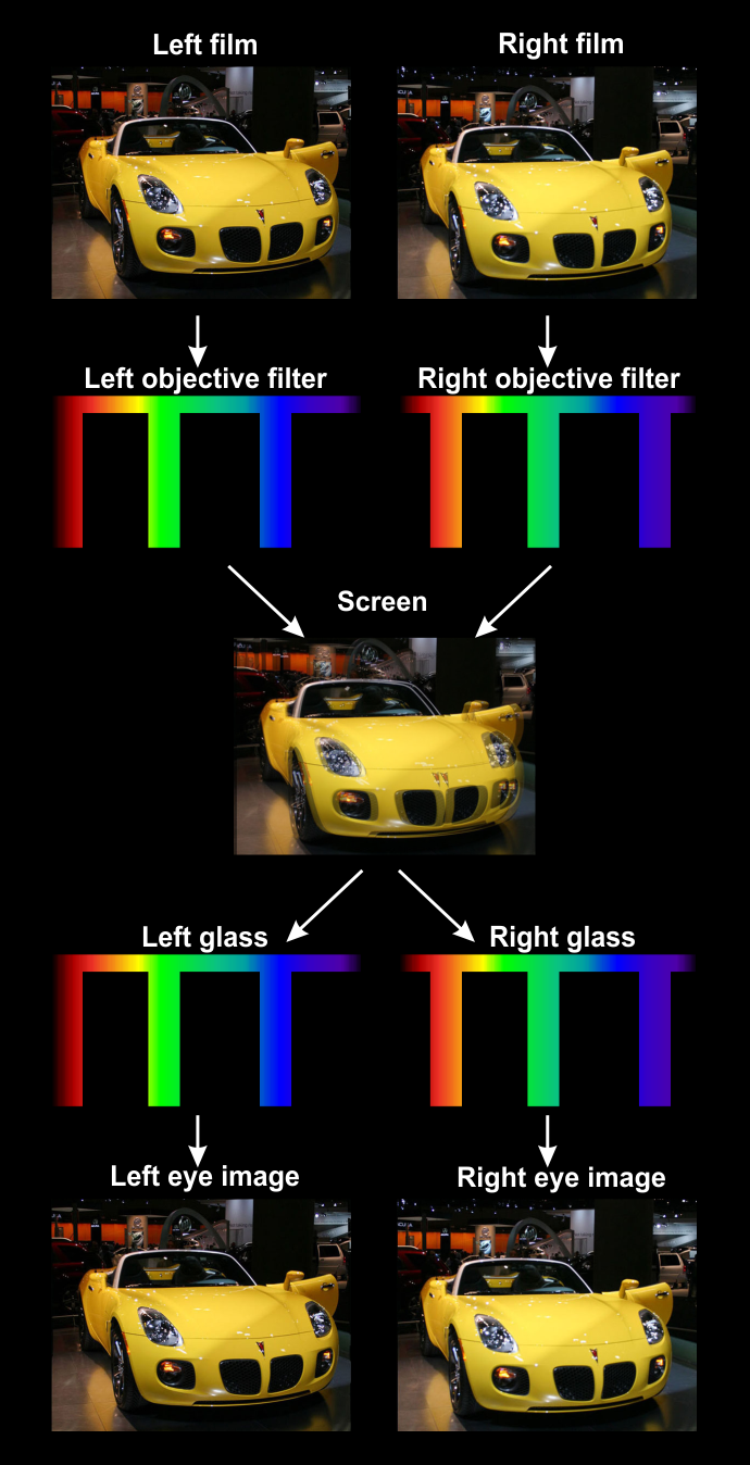 Dolby 3D.png