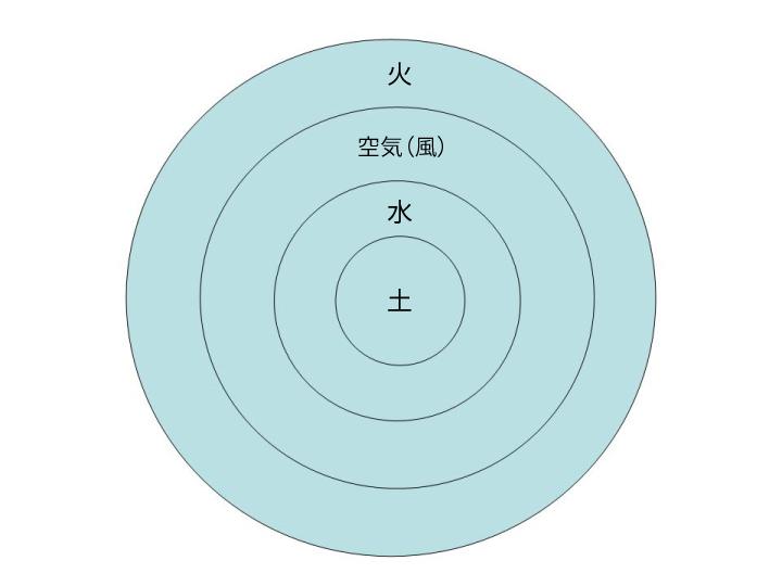 Eléments Zones1 ja.jpg