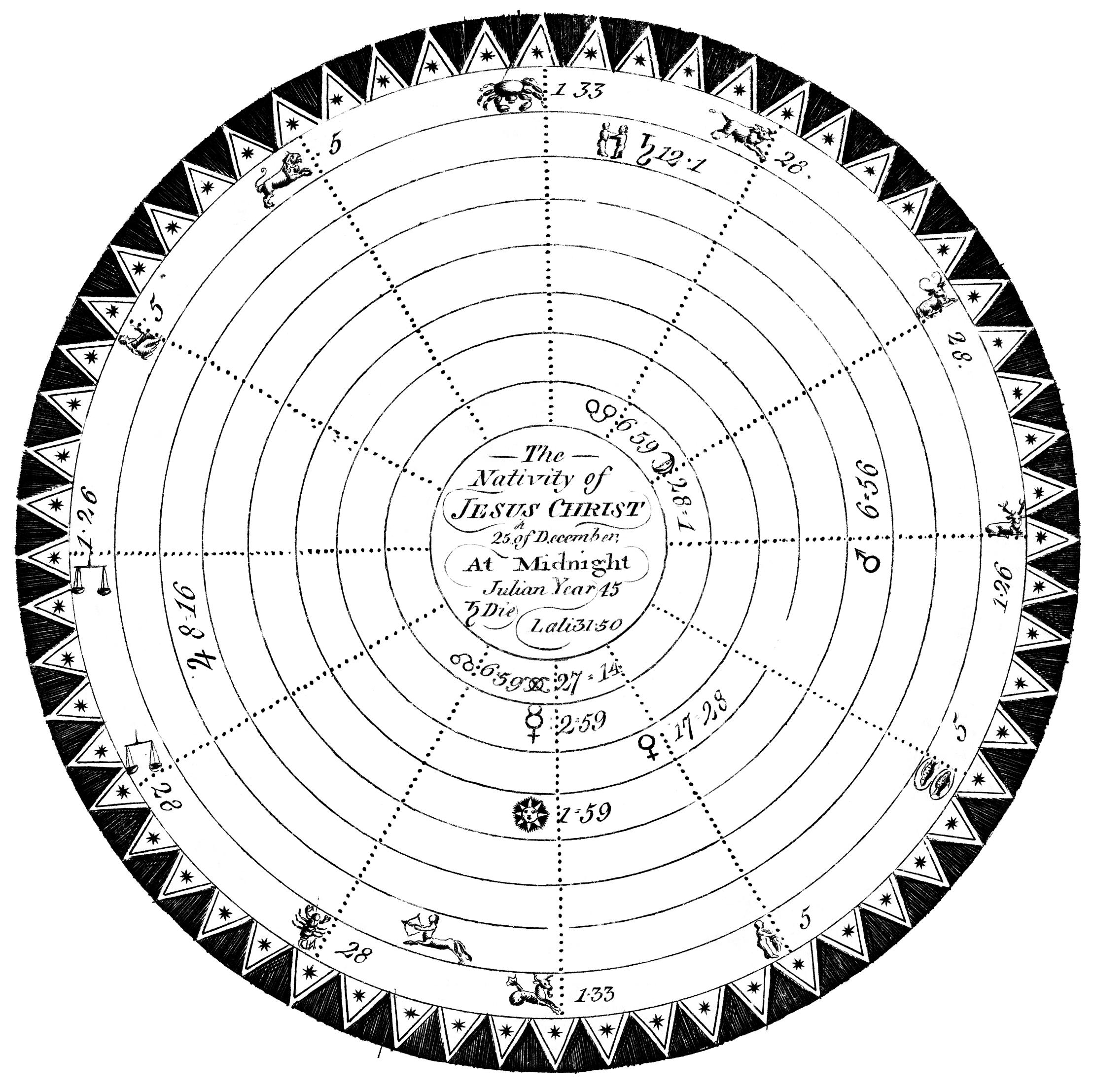 Birth Horoscope Chart: Horoscope-Christ.jpg - Wikimedia Commons,Chart