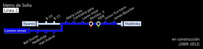 MetroSofiaL2