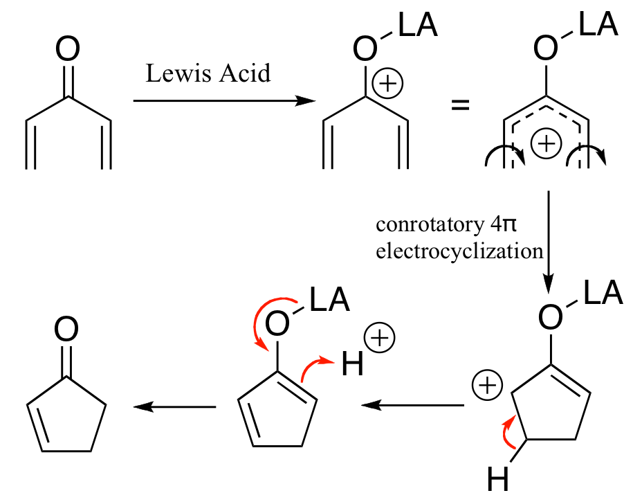view supercarbon synthesis