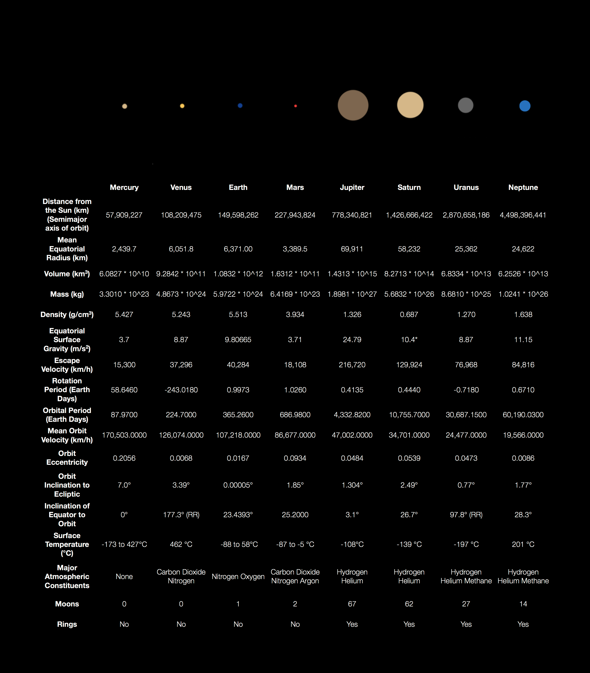 File:Solar System Comparison.png - Wikimedia Commons