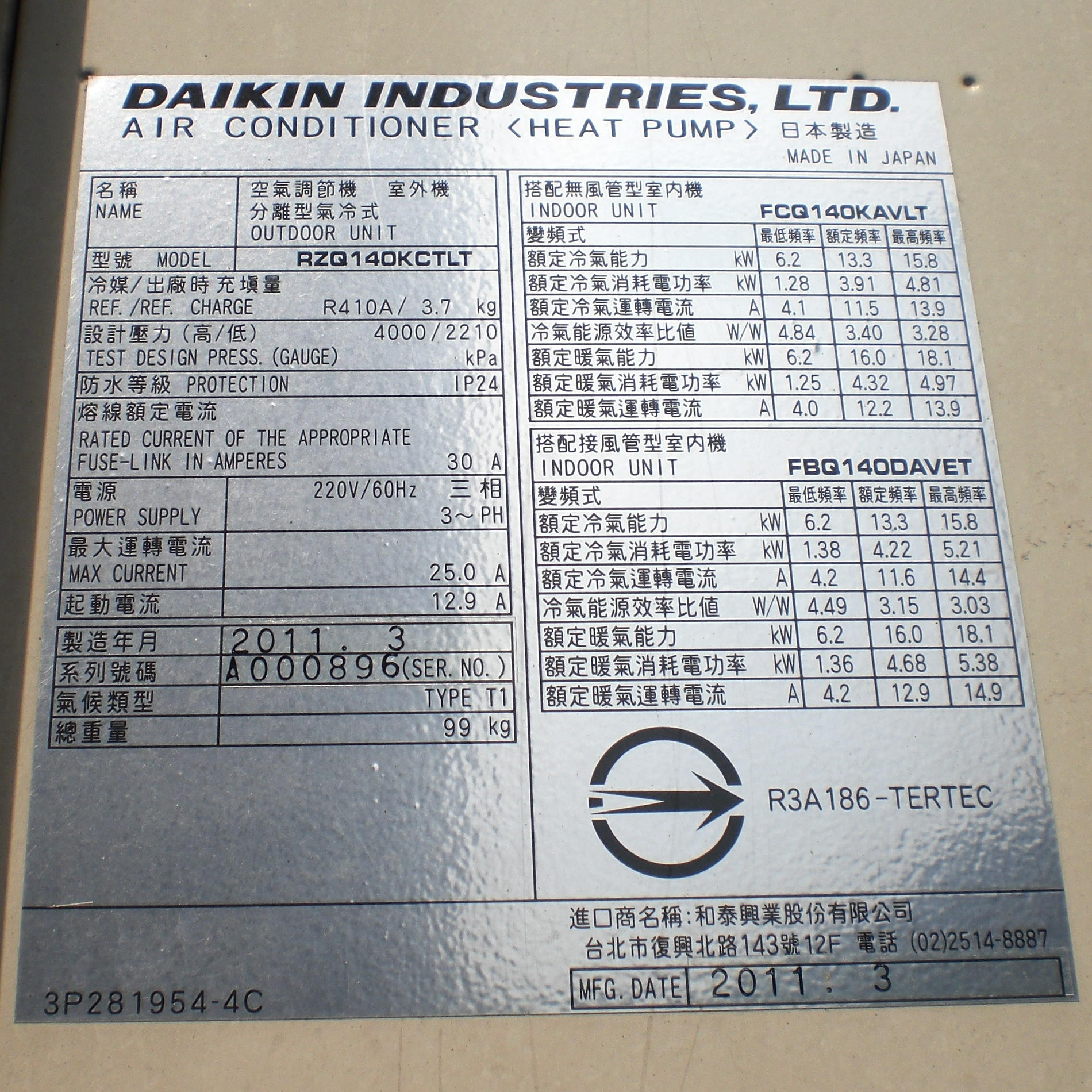 What is the history of Daikin Industries?