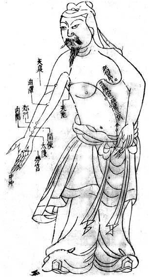 Image:Akupunkturkarte-ming.jpg