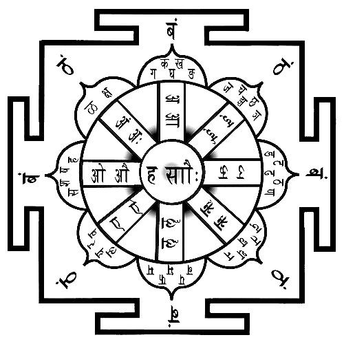 Buddhist Mantra Tattoo Designs