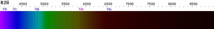 B2ii-spectra.png